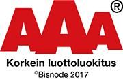 Korkein AAA-luottoluokitus 2017