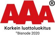 Korkein AAA-luottoluokitus 2020